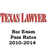 Texas Bar Exam Pass Rates 2010-2016